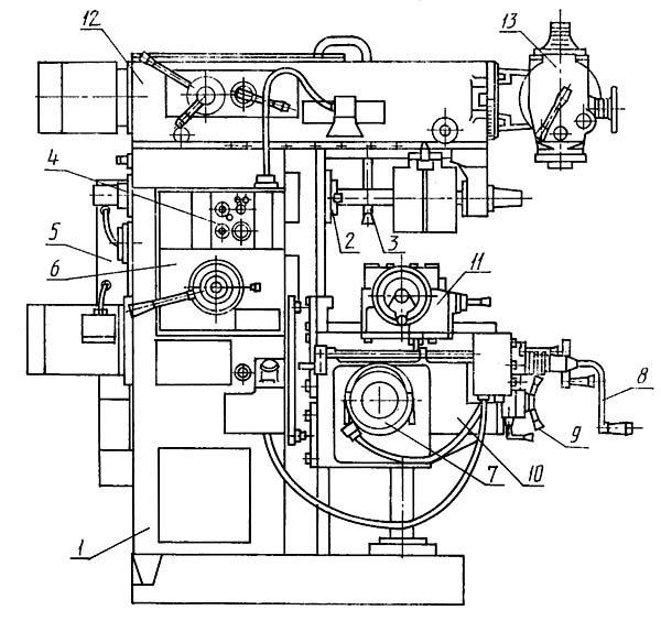 Универсальный консольно-фрезерный станок 6т82 (6р82).