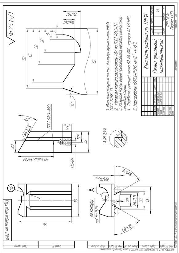 Резцы токарные канавочные для нарезания внутренних канавок - выбрать габаритный размер