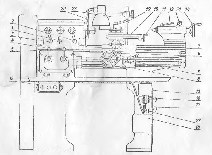 Технические характеристики, описание универсального токарно-винторезного станка 16б05п