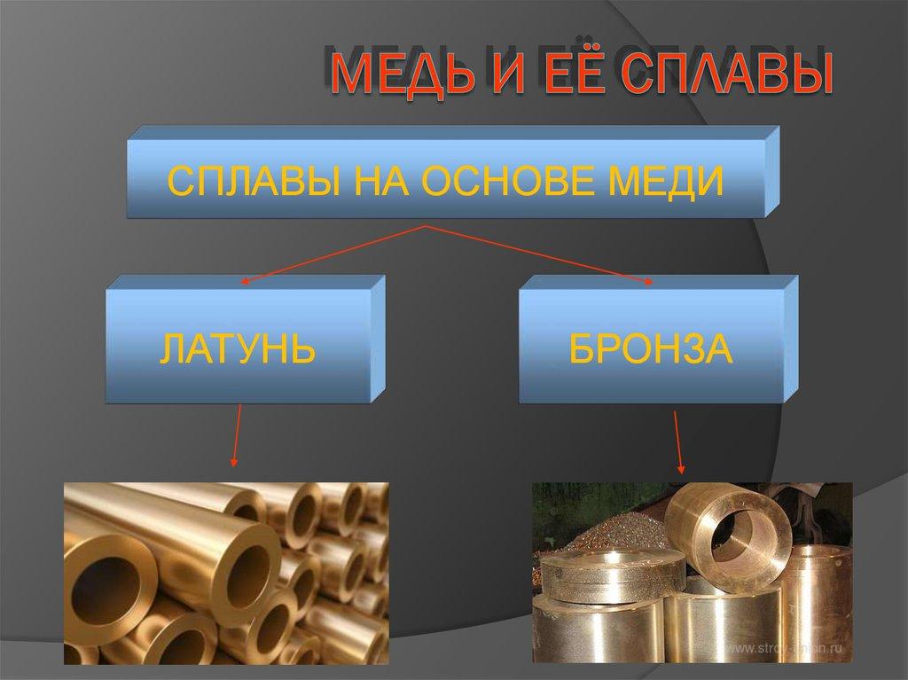 Механизм и технология покрытия медь-олово. структура и свойства белых бронз, влияние цинка.