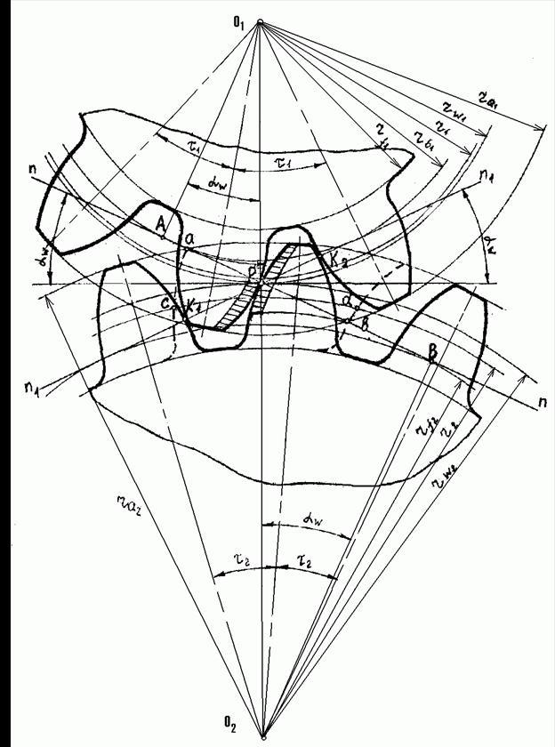 2.2. алгоритм расчета эвольвентного зубчатого зацепления. станок с кулисой - курсовая работа