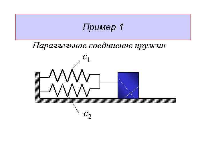 Глава 12. сжимаем пружины: простое гармоническое движение