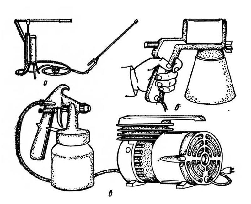 Устройство и принцип работы краскопульта