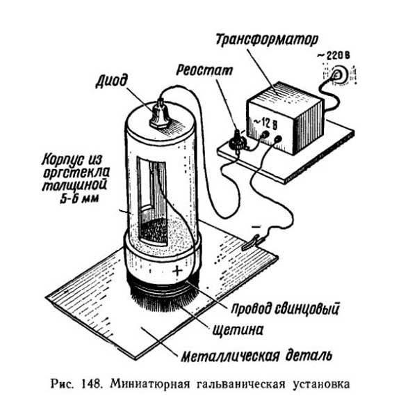 Гальванопластика для чайников подручными средствами: часть1. гальваническая установка