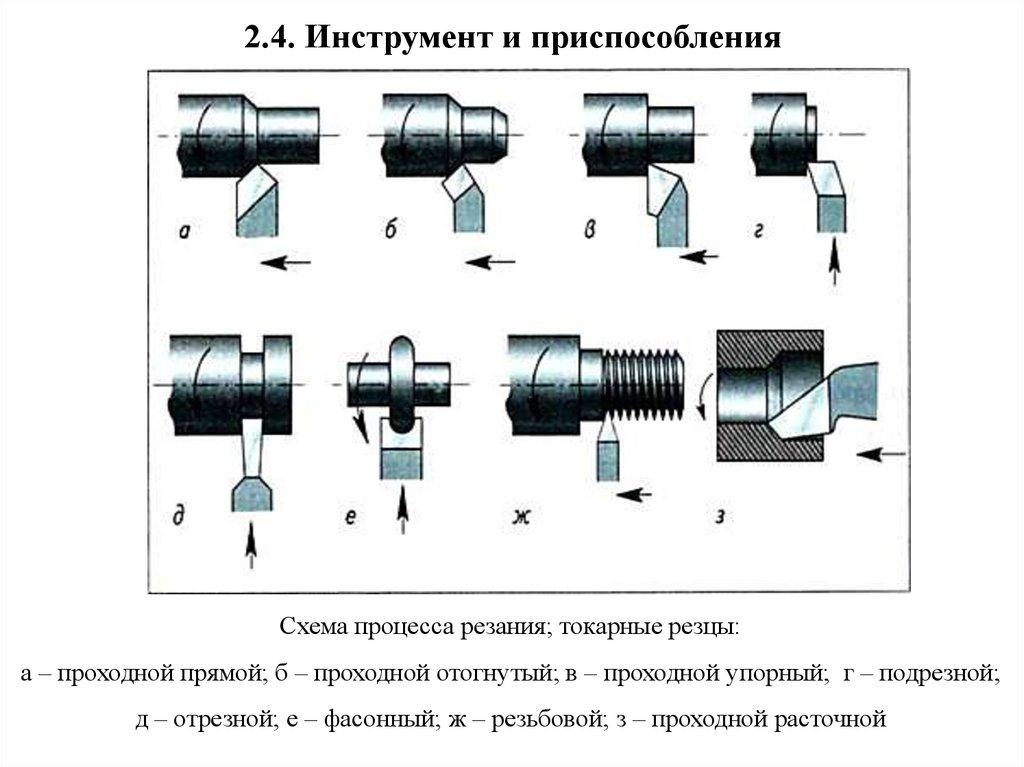 Методы изготовления металлоконструкций - особенности способов производства