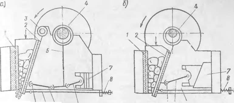 Садовый измельчитель своими руками: схема, чертеж дробилки древесных отходов