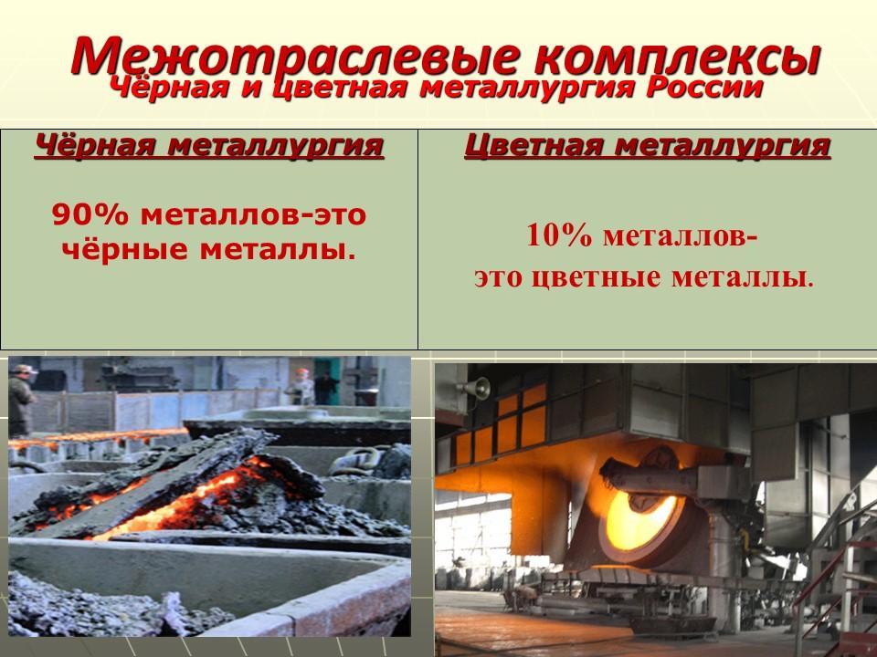 Металлургия — важное звено тяжелой промышленности