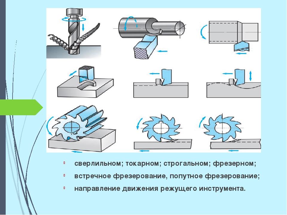 Фрезерная обработка - металлический форум