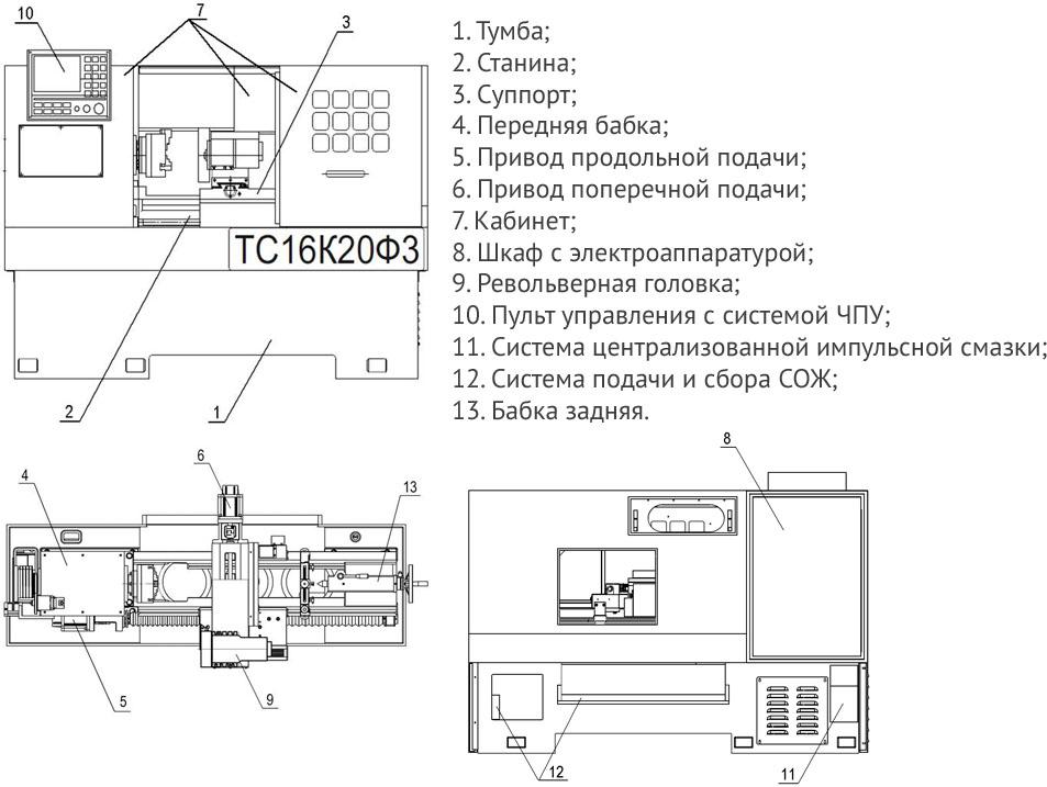 Инструмент для токарных станков: виды и описание