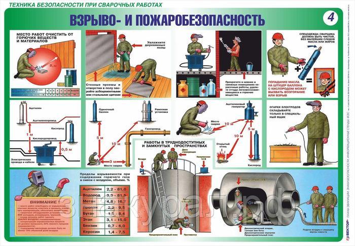 Техника безопасности при газовой сварке
