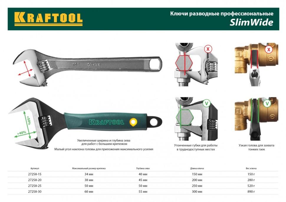 Выбираем разводной ключ, который сможет заменить несколько инструментов сразу