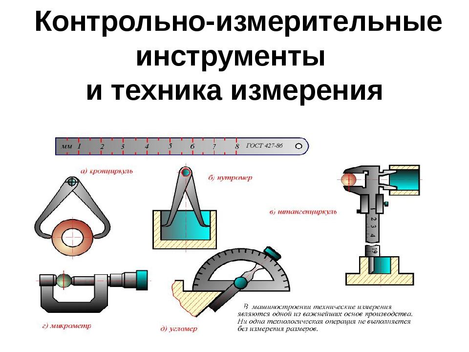 Инструмент для ремонта контрольно измерительных приборов