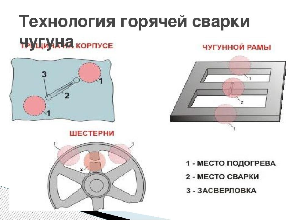 Сварка чугуна электродом в домашних условиях - правильная технология