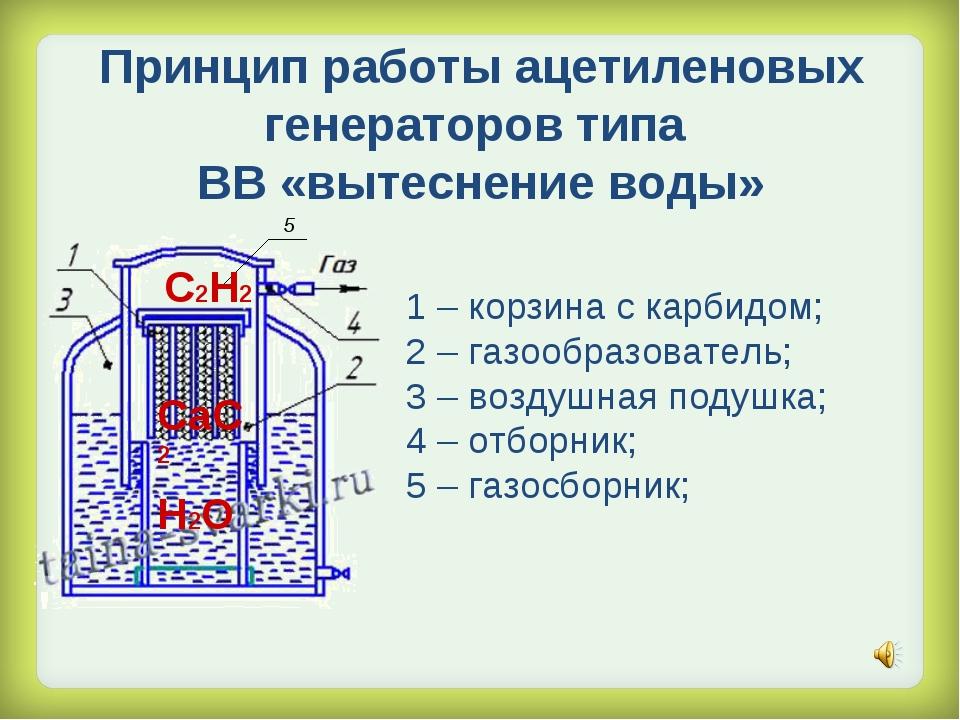 Ацетиленовый генератор: типы устройств, принцип работы и правила безопасной эксплуатации
