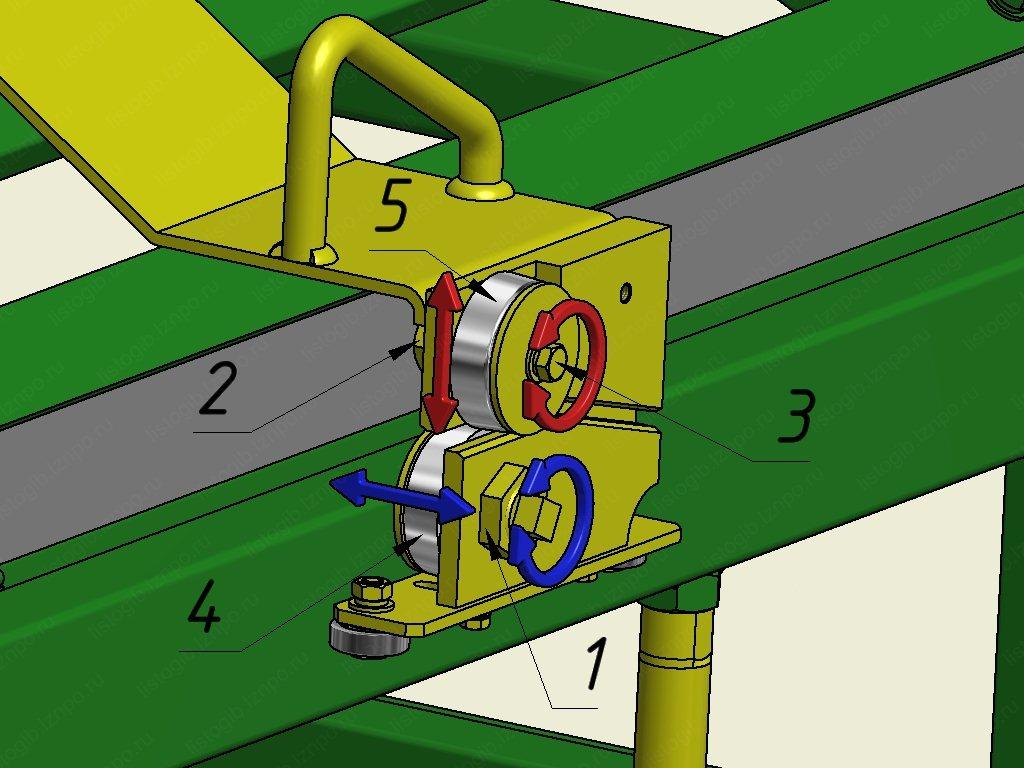 Как сделать роликовые ножницы для резки листового металла своими руками. роликовый нож для листового металла своими руками как сделать роликовый нож