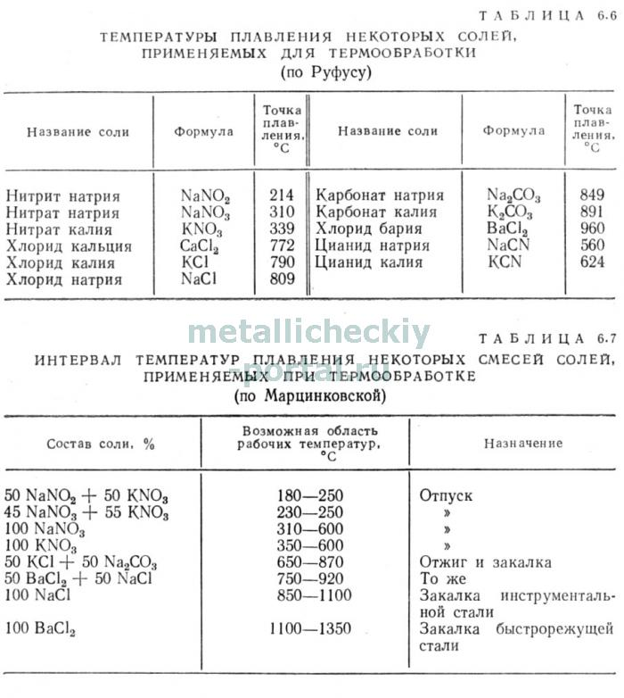 Бижутерные сплавы и мифы. сталь, титановый, монель, шпиатр, бронза, аллой, силумин