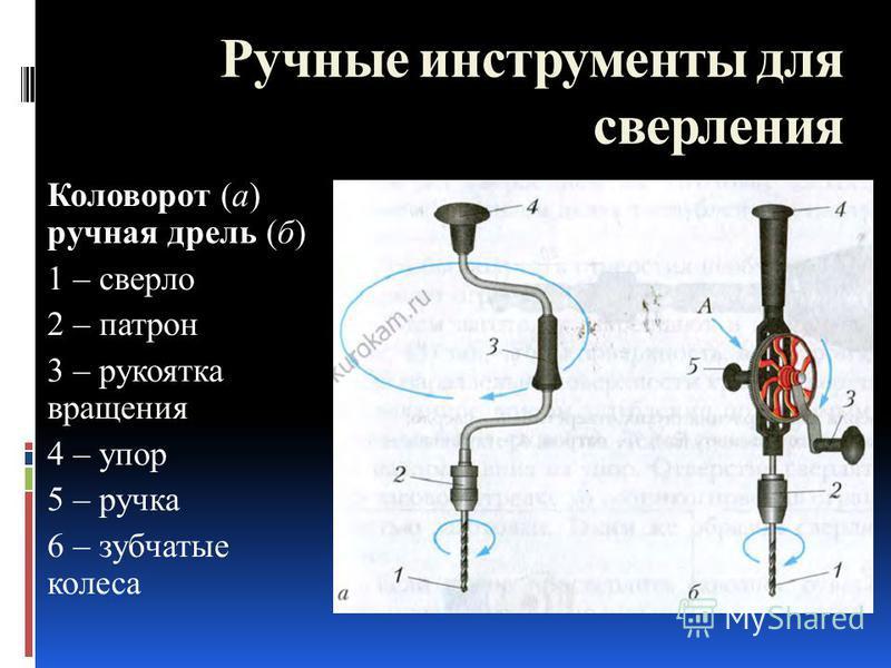 ᐉ способы изготовления ручного бура для рыбалки - ✅ ribalka-snasti.ru