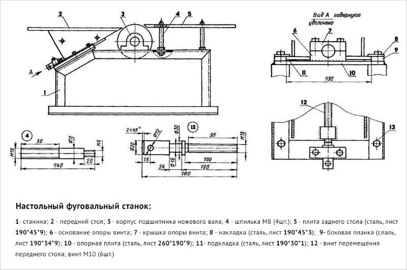 Рейсмусовый станок: назначение конструкции, сооружение своими руками и наладка рейсмуса