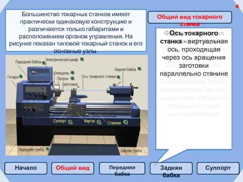 Токарно-винторезный станок 16к20: технические характеристики, конструкция и принцип работы