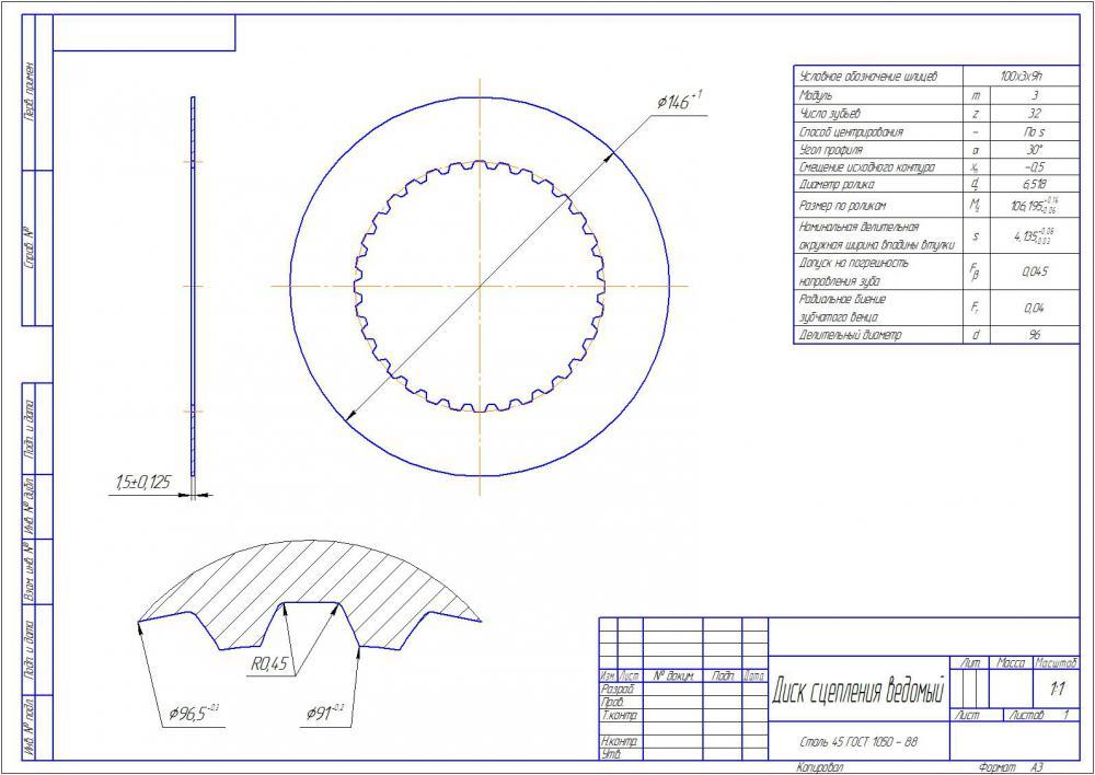 Гост 6033 80 соединение шлицевое эвольвентное