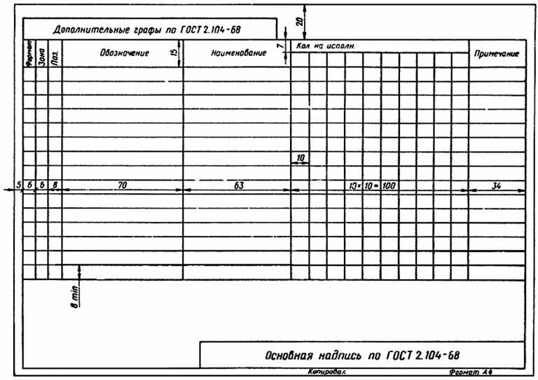 Ведомости. примеры, образцы и пустые бланки 2021 года