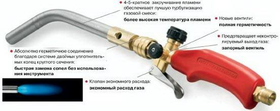 Газовая горелка для пайки: особенности работы