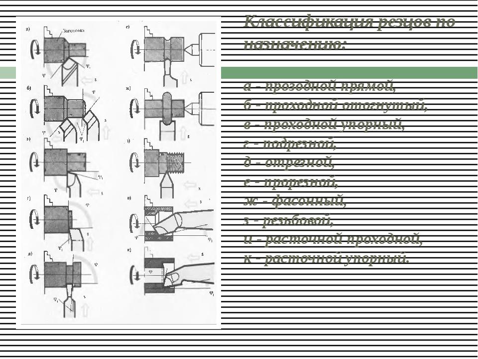 Классификация токарных резцов по металлу