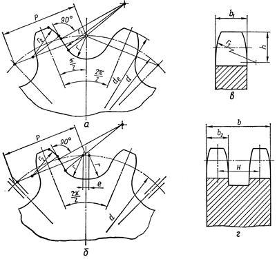 Размеры звездочки цепной передачи - морской флот