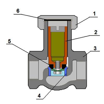 Воздушный обратный клапан для компрессора своими руками