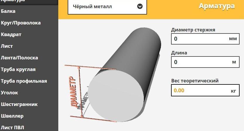 Таблица весов металлопроката