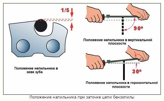 Угол заточки цепи бензопилы: под каким углом точить для продольного и поперечного пиления, таблица, особенности для модели штиль 180, а также способы определения
