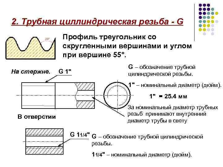 Основные нормы взаимозаменяемости. резьба метрическая коническая