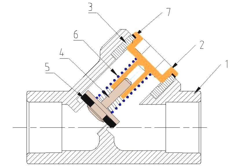 Обратный клапан: виды, устройство, принцип работы, монтаж