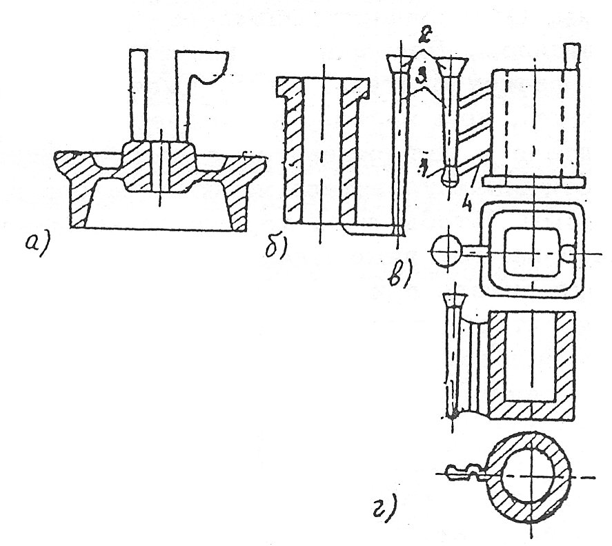 Разновидности литниковых систем | общие сведения о процессах получения отливок