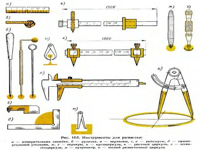 Разметочный циркуль и чертилка по металлу своими руками