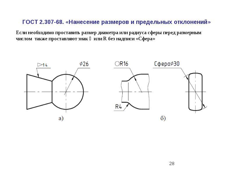 Нанесение размеров на рабочих чертежах деталей | техническая библиотека lib.qrz.ru