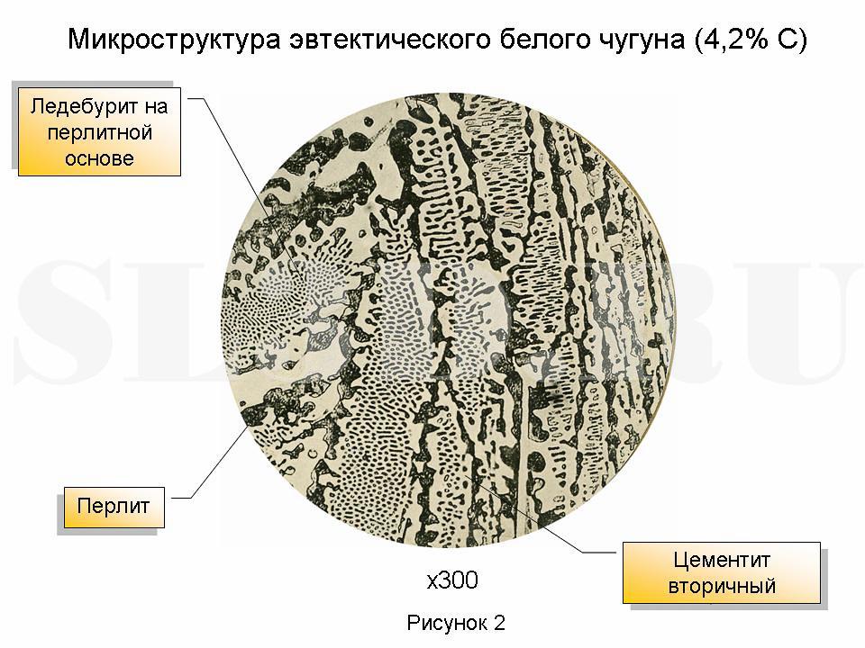 Белый чугун: свойства, применение, структура и особенности