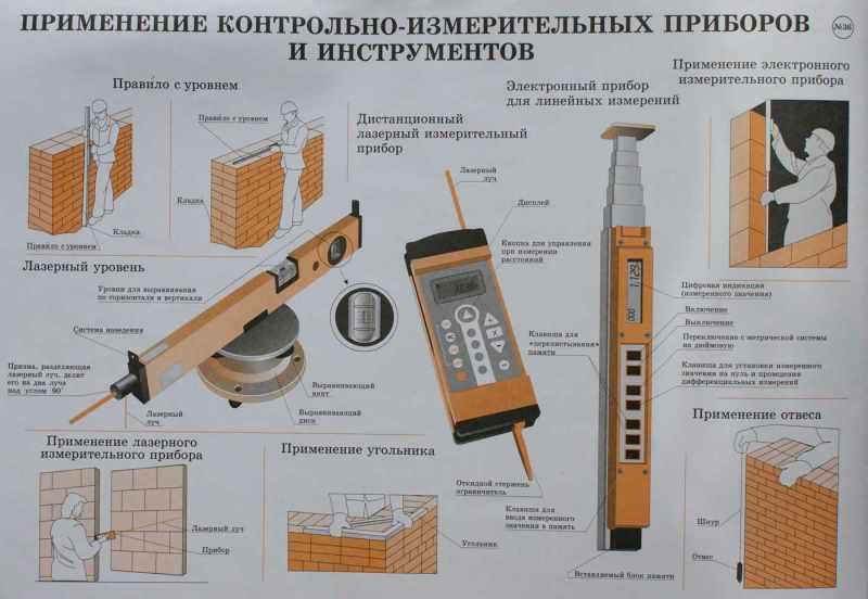 Механические измерительные инструменты