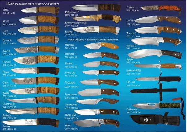 Лучшая сталь для ножа на сегодняшний день рейтинг. самая лучшая сталь для ножа в мире: виды, рейтинг и сравнительная таблица