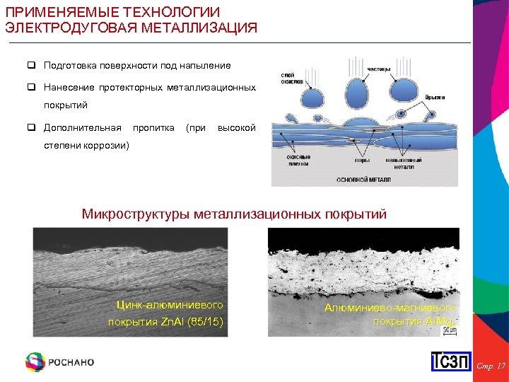 Установка вакуумной металлизации vtt 1000 «u»