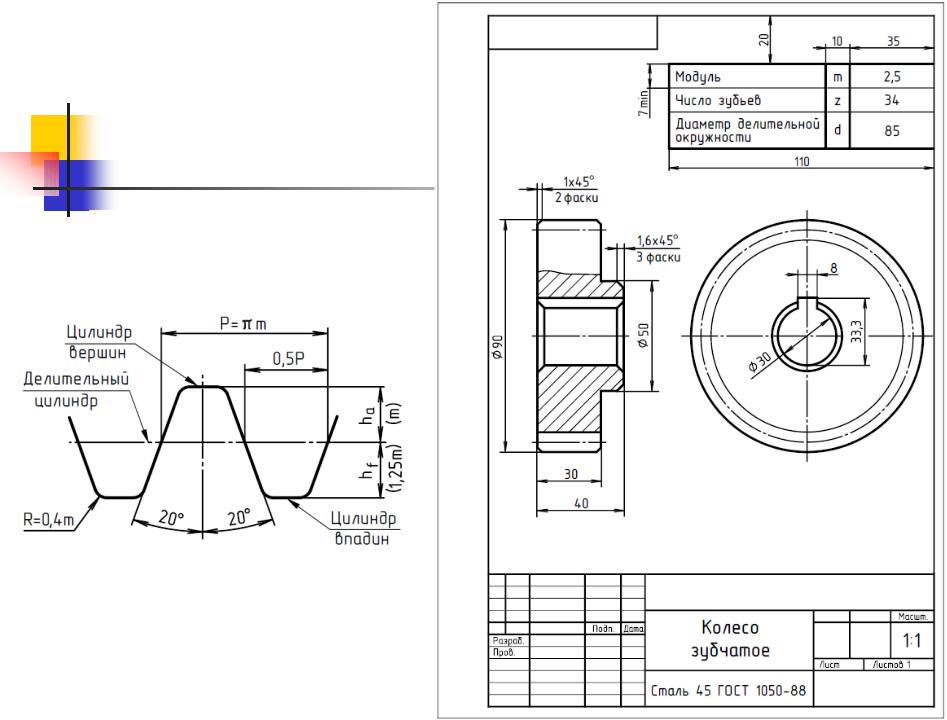 Чертежи зубчатого колеса обозначение, оформление, правила выполнения | строитель промышленник