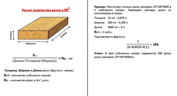 Как рассчитать кубатуру досок: порядок вычисления