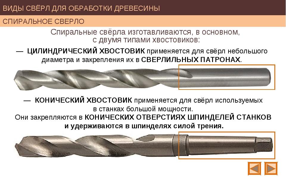 Как изготавливают сверла по металлу. как делают сверла. приспособления для дрелей