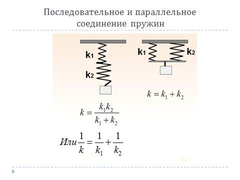 Жесткость пружины, формула