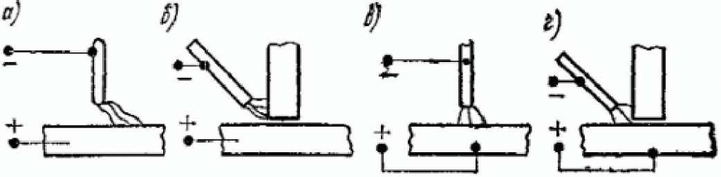 Варианты гашения дуги в высоковольтных выключателях