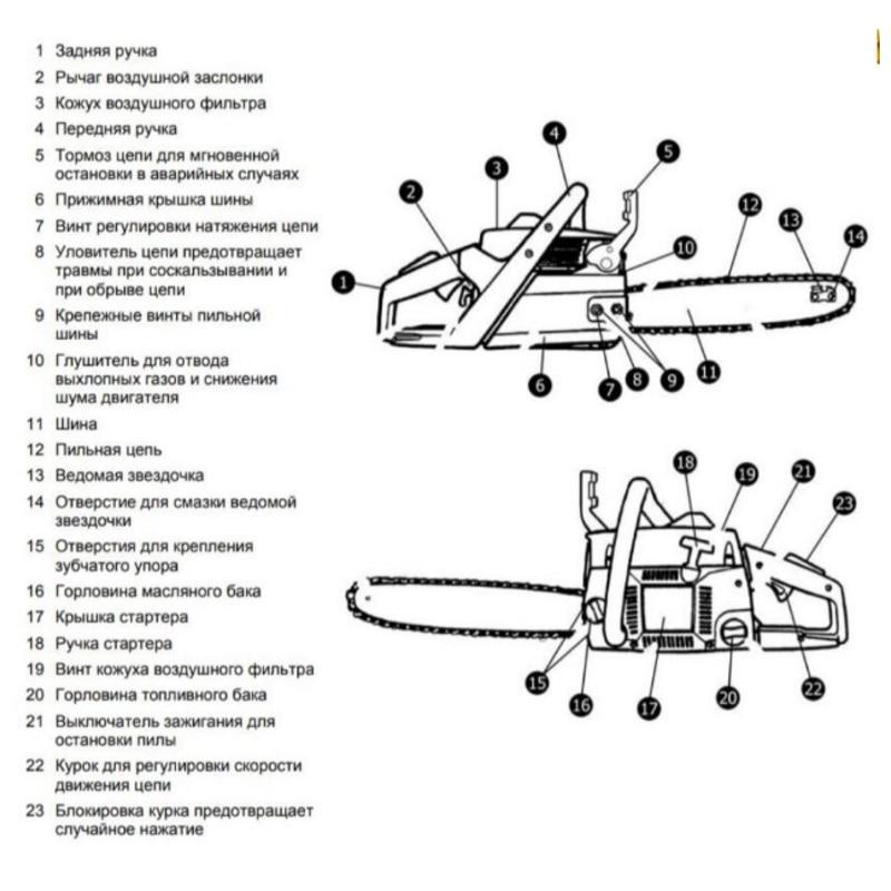 Бензопила huter bs-52. технические характеристики. сборка, первый запуск и обкатка