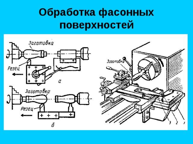 Обработка фасонных поверхностей. обработка фасонными резцами. контроль.