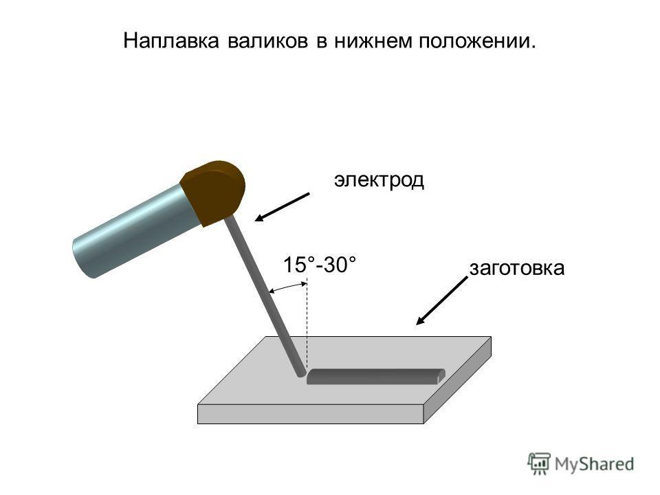 Техника сварки тонкого металла электродом: особенности оборудования