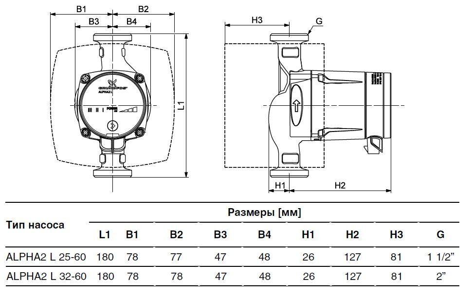 Онлайн калькулятор подбор циркуляционного насоса отопления. подбор циркуляционного насоса для системы отопления дома