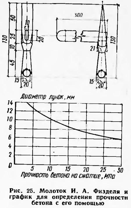Принцип работы и инструкция по применению, проверка бетона на прочность склерометром, погрешность электронного молотка
